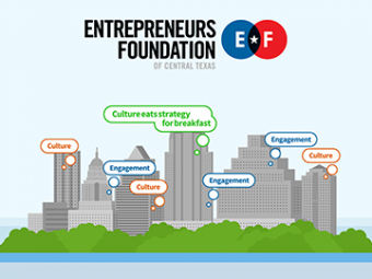 Enterpreneurs Foundation